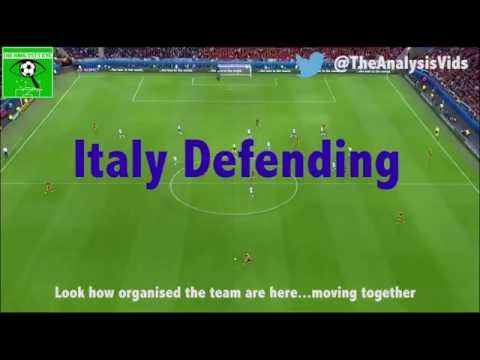Italy defensive organisation EURO2016 Tactical Cam
