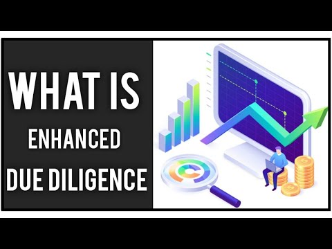 What's Enhanced Due Diligence   AML risk indicators   applying Enhanced Due Diligence   AML Tutorial