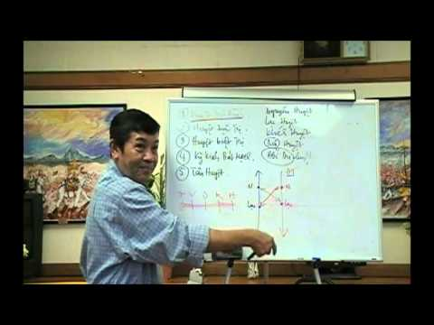 Bài Học Châm Cứu và Mạch Lý - Bài 10b
