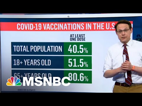 Steve Kornacki Breaks Down U.S. Vaccination Rate Compared To Rest Of World   All In   MSNBC