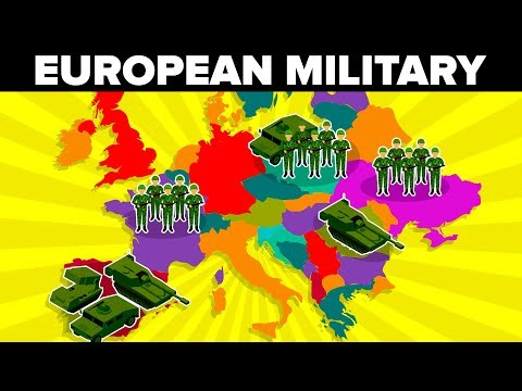 Most Powerful European Militaries  - Military / Army Comparison in 2019