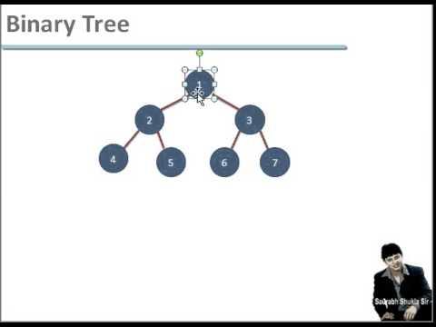 Pogrammi binare optionen signale charts
