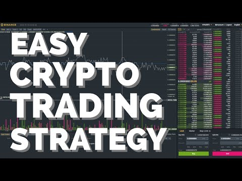 Easy Crypto Day Trading Strategy