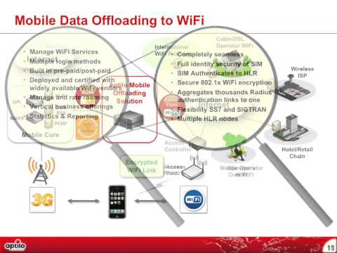 Building a carrierclass WiFi network with 3G offloading webinars telecoms com