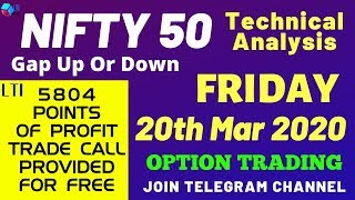 Nifty 50 Market Analysis for 20th Mar 2020 Friday Option Trading Strategy