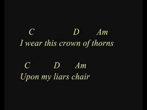 Johnny Cash - Hurt Guitar Karaoke Chords & Lyrics