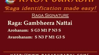 Raga Gambheera Nattai: Arohanam, Avarohanam and Alapana | Raga Surabhi