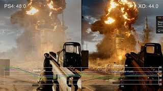 FPS: Entenda o que é e a importância em seus jogos