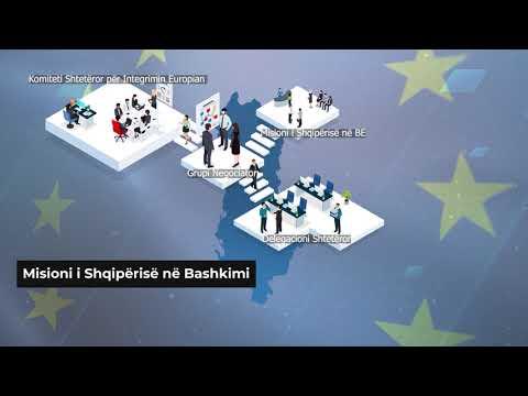 Strukturat e ngritura në Shqipëri në kuadër të Negociatave me BE