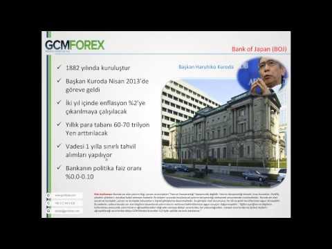 Merkez Bankaları ve Piyasalar / Sermet...