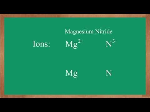 Writing Ionic Formulas: Magnesium Nitride