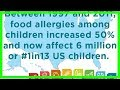 The food allergy epidemic