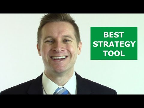 The BEST Tool for Competitive Advantage (VRIO)