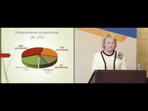 Инфекции, вызванные Stenotrophomonas maltophilia. Проблемы в лечении