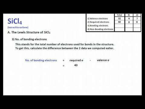 SiCl4 : Lewis Structure and Molecular Geometry - YouTube