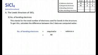 sicl4 lewis structure and molecular geometry