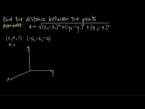 distance between two points in three dimensions (KristaKingMath)