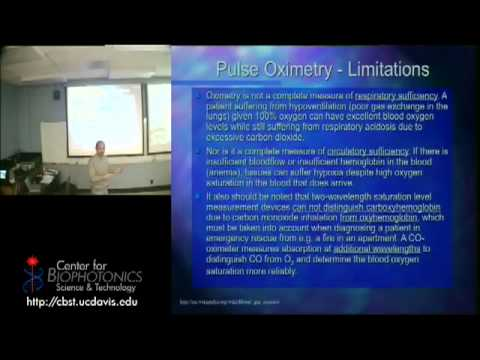 Dissecting Pulse Oximetry