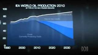 ABC Catalyst Peak Oil Report 28-04-2011