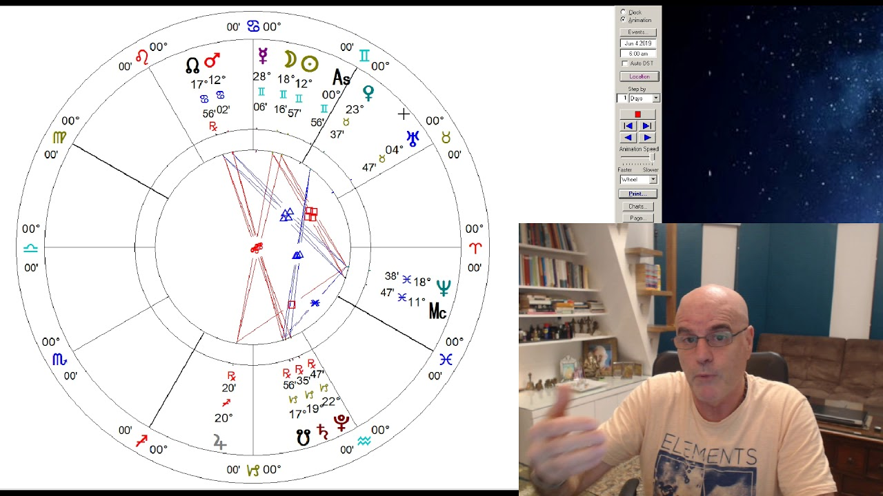 Libra: June 2019 Monthly Horoscope - Spiritual and Mental Lines Free You  from Personal Limitations