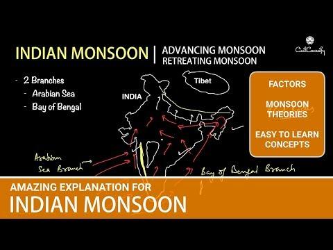 INDIAN MONSOON की पूरी प्रक्रिया को जानिए | Factors & Theories, Advancing & Retreating Monsoon