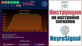 Бесплатные сигналы Neyrosignal   Инструкция по настройке.