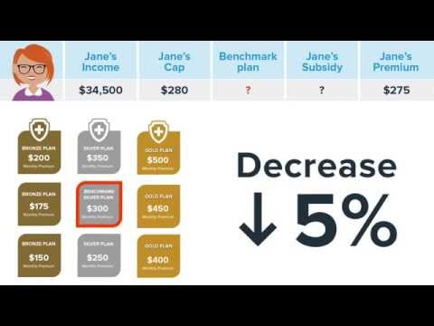 How do Obamacare subsidies work in 2015?