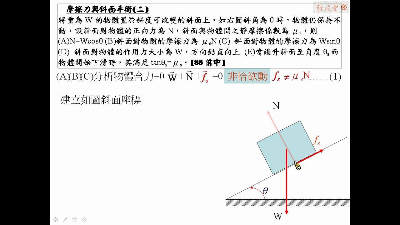 [物理教學影片]範例:靜摩擦力與斜面(一) - YouTube