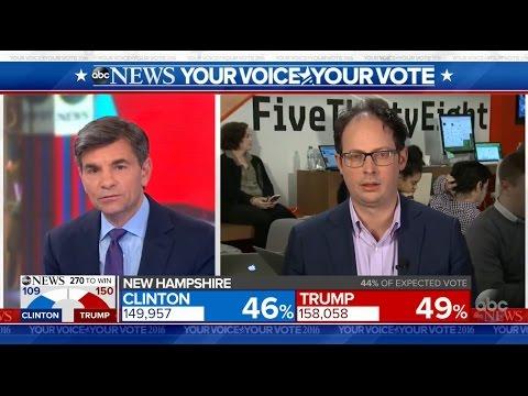 Trump a 'Narrow Favorite to Win Electoral College': Nate Silver | Election 2016