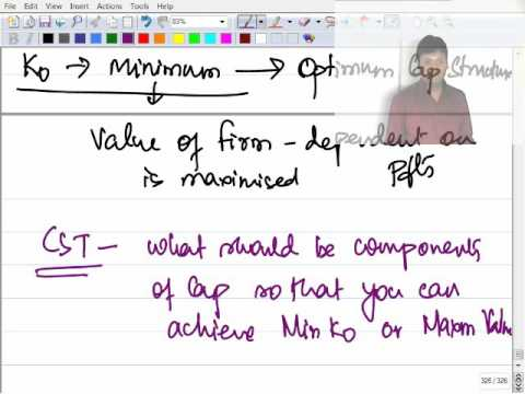 CA/CMA/CS- FM - Capital Structure Theory 1 by Satish Jalan Classes