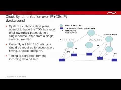 Implementing and verifying Clock Sync over IP (CSoIP) in