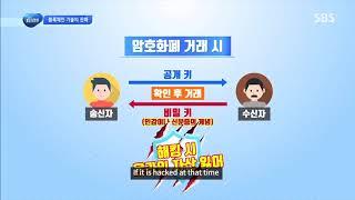 Bizblocks in 'SBS Economy & Life' (English)