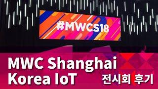 MWC Shanghai…