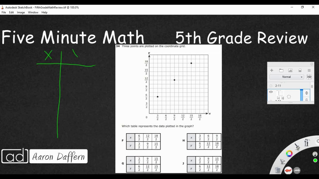 medium resolution of 5th Grade Math Review: Day 11