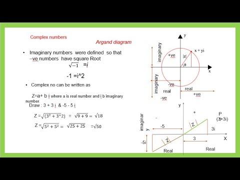 Math 2 Fundamentals of engineering exam.