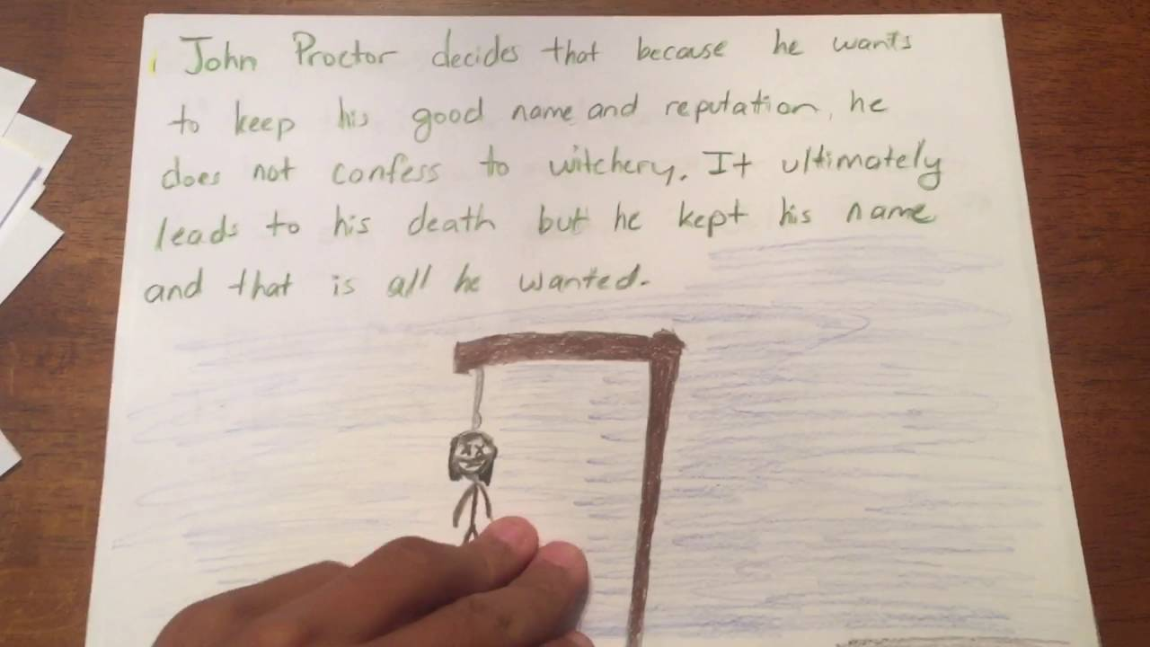 character analysis of john proctor