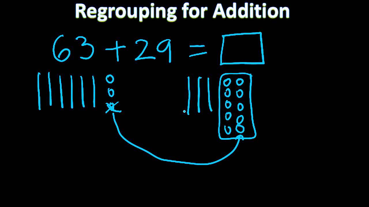 Regrouping for Addition for 2nd Grade - YouTube