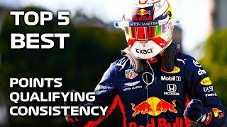 Baixar Top 5 Best Formula 1 Drivers in 2019