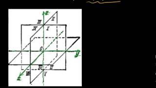 §51 Метод координат в пространстве