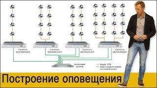 видео Проектирование систем звукового оповещения