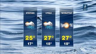 ТВ Черно море - Прогноза за времето 15.07.2019 г.
