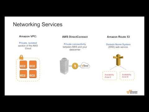 AWS Webcast - AWS 101 Webinar: Introduction to AWS