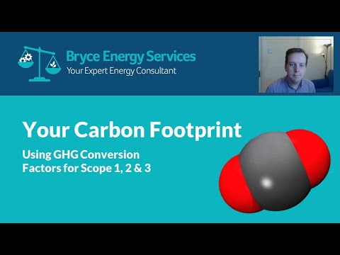GHG Emissions - Your business Carbon Footprint to Scope 1, Scope 2 and Scope 3
