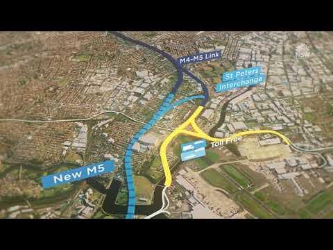 Toll Free Gateway Linking Sydney