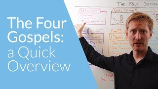 The Four Gospels: a Quick Overview | Whiteboard Bible Study