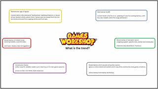 Random Thoughts On Games Workshop Systems And Releases