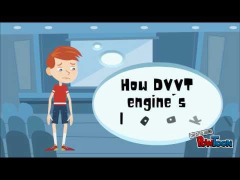 Dual Variable Valve Timing (DVVT)