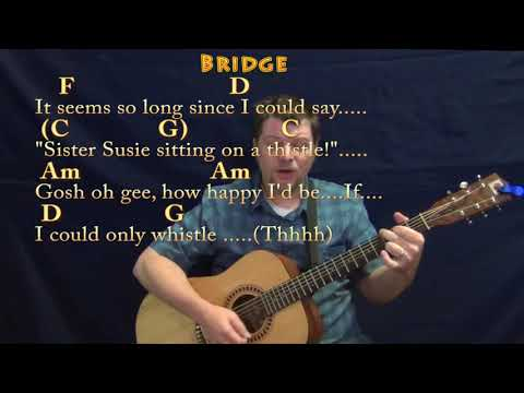 My Two Front Teeth (Christmas) Guitar Cover Lesson in C with Chords/Lyrics - Country