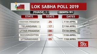 Phase 1 Lok Sabha Polls | 20 states and 91 seats to vote on April 11