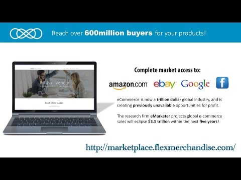 Interested in Amazon FBA?  Watch this first!!